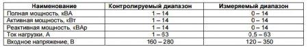 РЕЛЕ ОГРАНИЧЕНИЯ МОЩНОСТИ ОМ-163