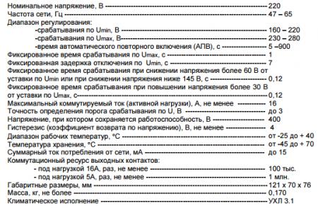 РЕЛЕ НАПРЯЖЕНИЯ РН-101М