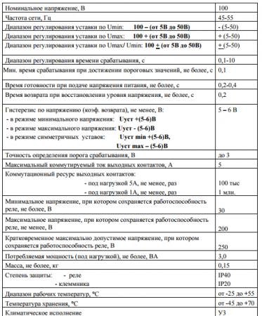 Универсальное реле минимального/максимального напряжения РН-112