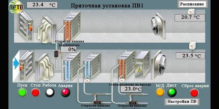 Многопрофильный медицинский центр в г. Иркутске, на ул. Кожова, 9.