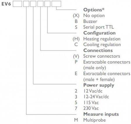 EV6412M3