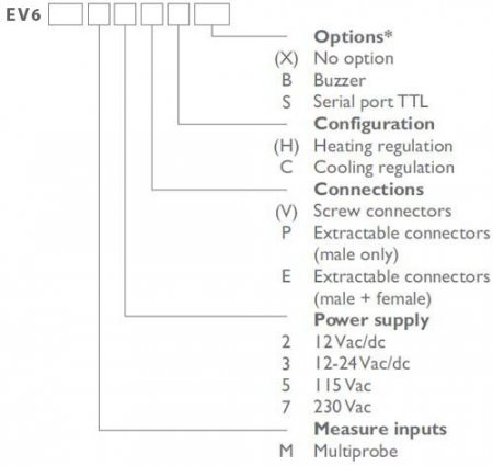 EV6421M7VHBS