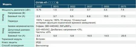 CV100- 4T-0015G
